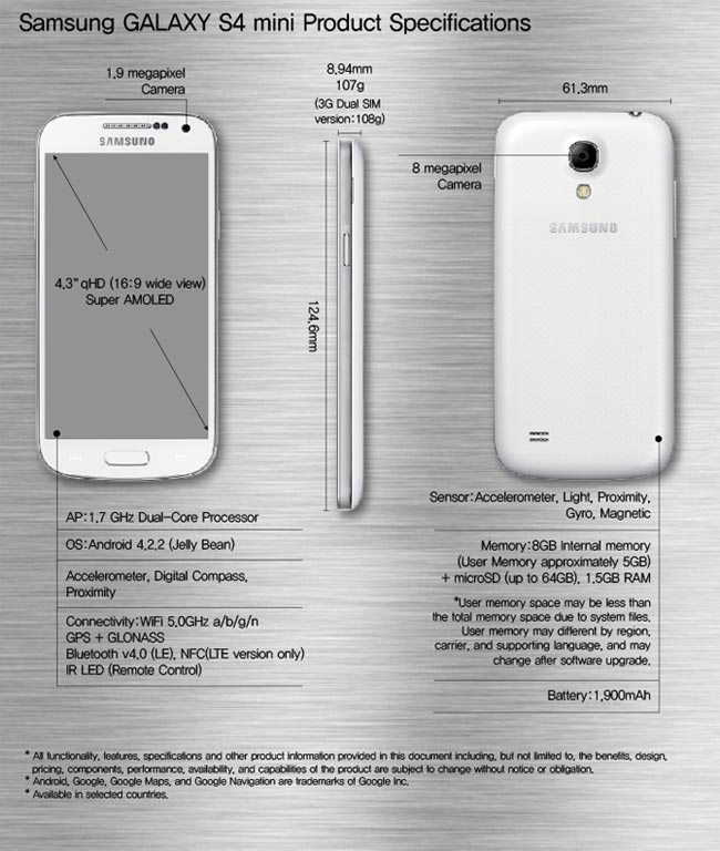 Samsung Galaxy S4 Mini Gets Official