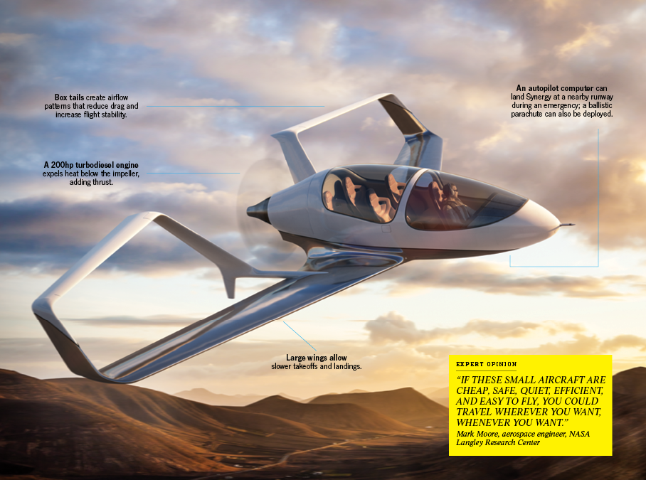 Flying Cars Coming Soon?