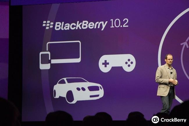 BlackBerry 10.2