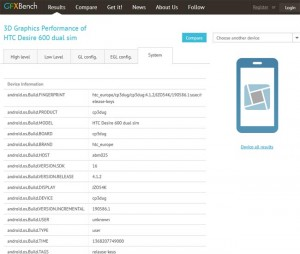 HTC Desire 600 Dual SIM Appears In Benchmarks
