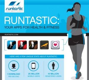 Runtastic Hits 30 Million Downloads