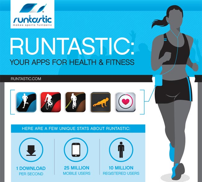 http://www.geeky-gadgets.com/wp-content/uploads/2013/05/runtastic.jpg
