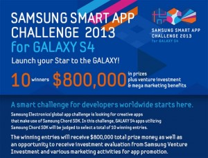 Samsung Smart App Challenge 2013 Announced