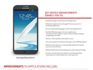 Verizon Galaxy Note 2 Android Jelly Bean Update Released