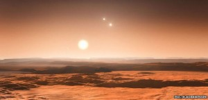 Scientists Discover Three Super Earths Orbiting in Stars Habitable Zone