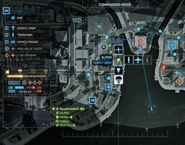 Battlefield 4 Commander Mode