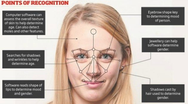 Facial recognition