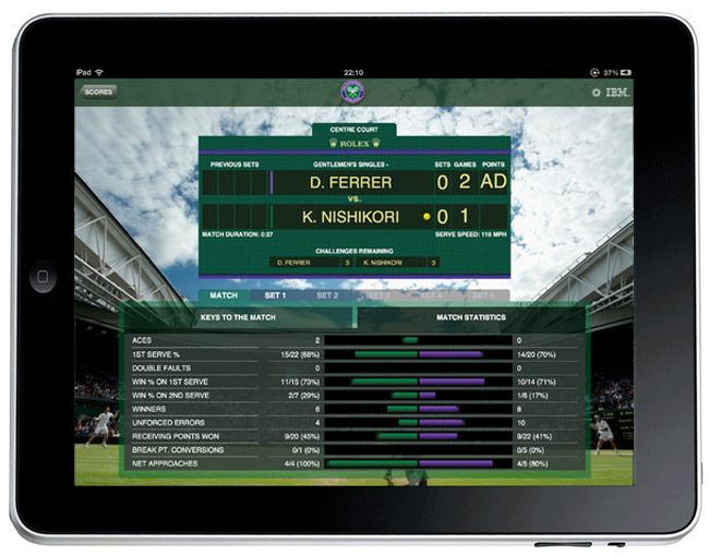 Wimbledon iPad App