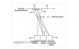 Apple Patents Triple Sensor, Triple Lens iPhone Camera