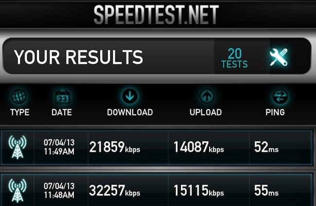 EE 4G Double-Speed
