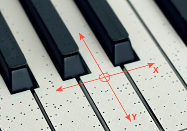 TouchKeys Multi-Touch Musical Keyboard