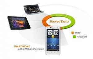 New AT&T Mobile Share Plans Coming July 26th