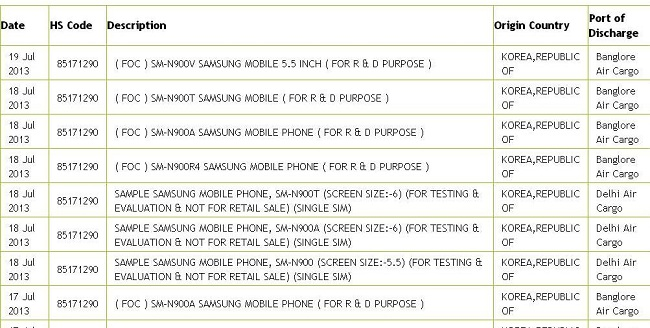 Leaked Table Note 3