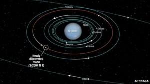 Hubble Space Telescope Discovers New Moon Orbiting Neptune