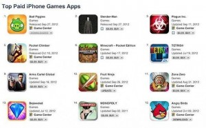 Apps Need To Gross $47k A Day Hit App Store's Top 10 Paid Apps