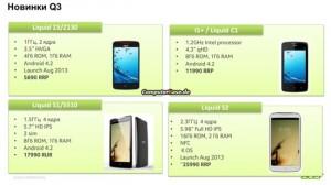 Acer Liquid S2 Details Leaked
