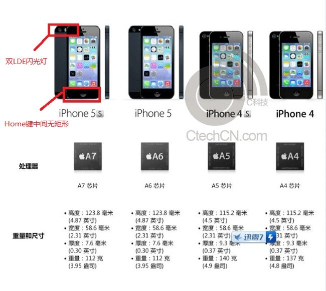 iphone 5s features apple iphone 5s specifications leaked 11195