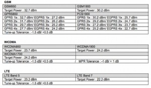 LG-D821 Pays FCC a Visit, LG-D820 Could Be Nexus 5 After All