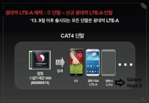 Samsung Galaxy Note 3 With Qualcomm Snapdragon 800 Confirmed