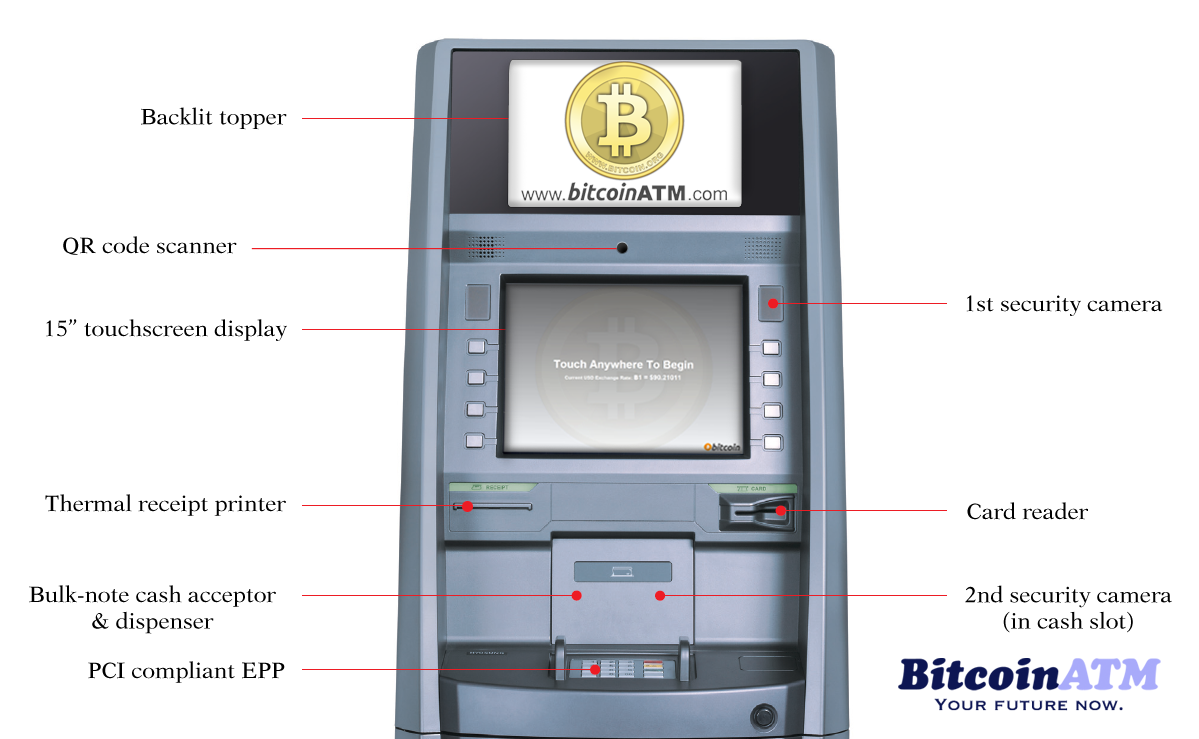 First Bitcoin ATM Coming to Canada