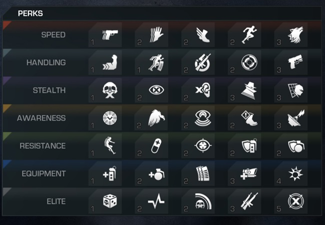 Call of Duty Ghosts perks