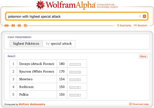 Wolfram pokemon