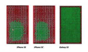Older Galaxy S3 has a more accurate touchscreen than iPhone 5s, iPhone 5c