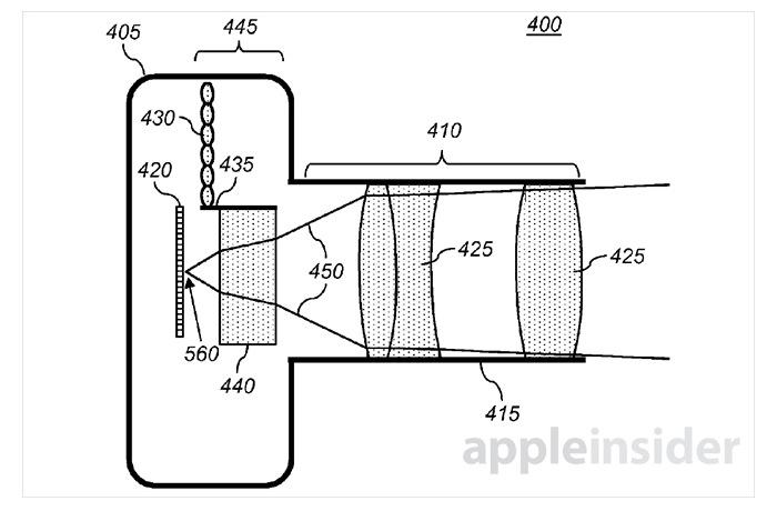 Apple Patent Lytro