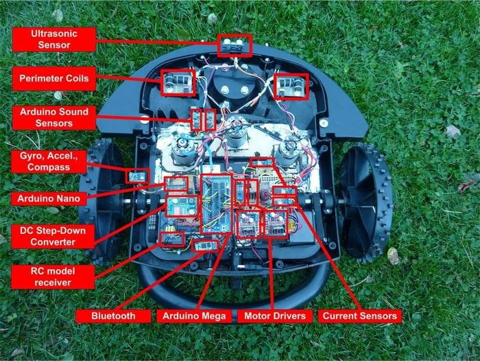 ArduMower Open Source Arduino Based Robot Lawn Mower (video)