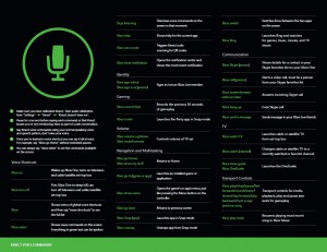 Xbox One Kinect 2.0 Voice Commands