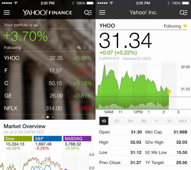 New Yahoo Finance App For IOS Launched