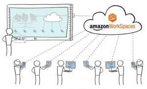 Amazon WorkSpaces Cloud Desktop Service Now Available For iPads