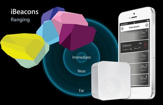 Apple iBeacon2