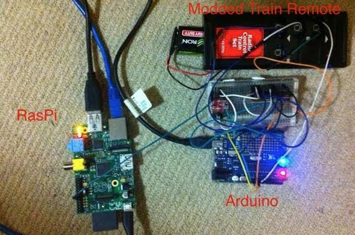 Raspberry Pi Xmas Pi
