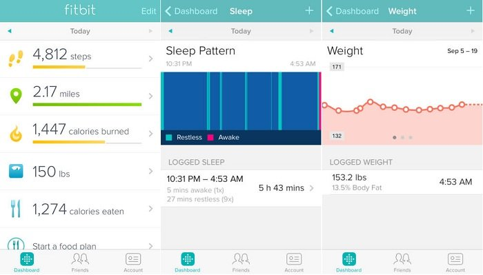 Fitbit App Updated Allows Iphone 5s Users To Track