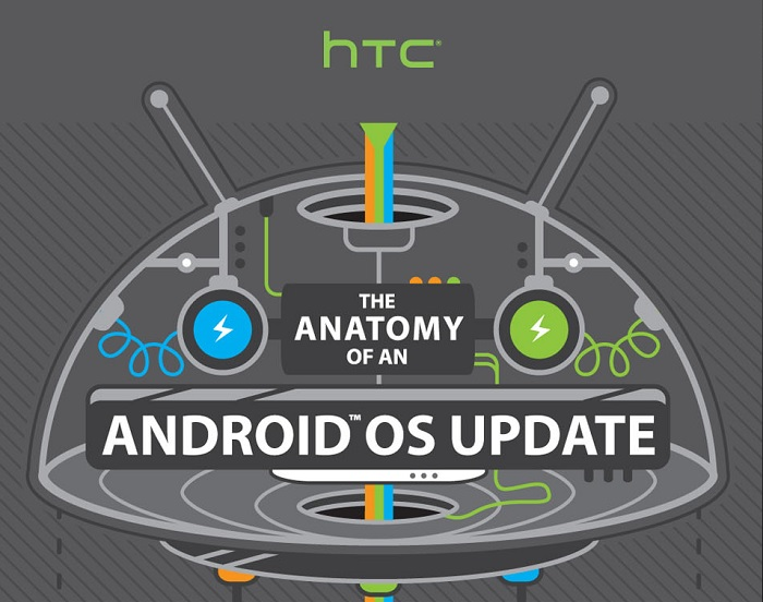 HTC Posted A Lengthy Inforgraphic To Detail The Android Update Process