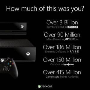 Microsoft Brags About Xbox One Game Play Statistics
