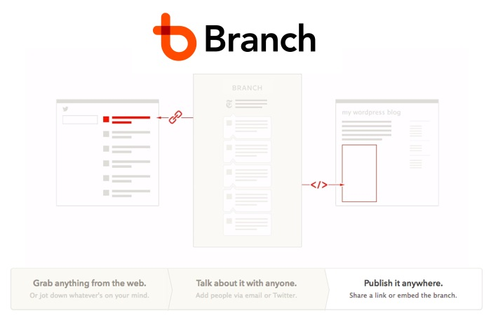 Branch Facebook