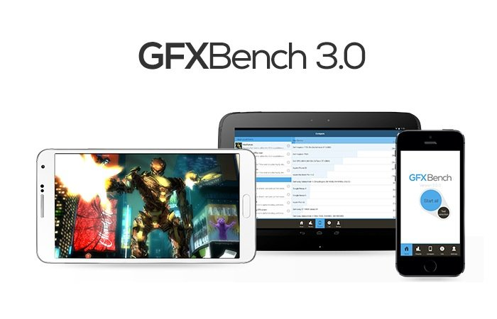 GFXBench 3.0 Benchmarking Software