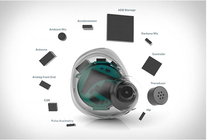 Dash Smart Wireless headphones-1