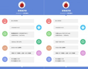 Two Versions of Alleged Samsung Galaxy S5 Spotted on AnTuTu