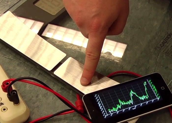 smartphone multimeter