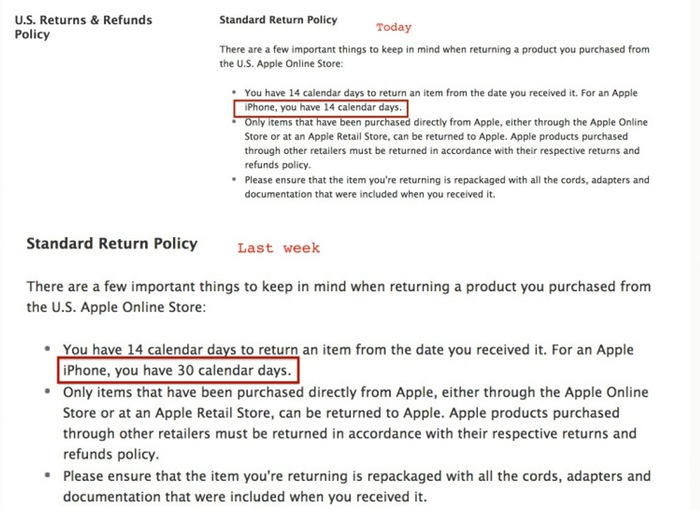 Apple Reduces iPhone 30 Day Return Policy To 14 Days