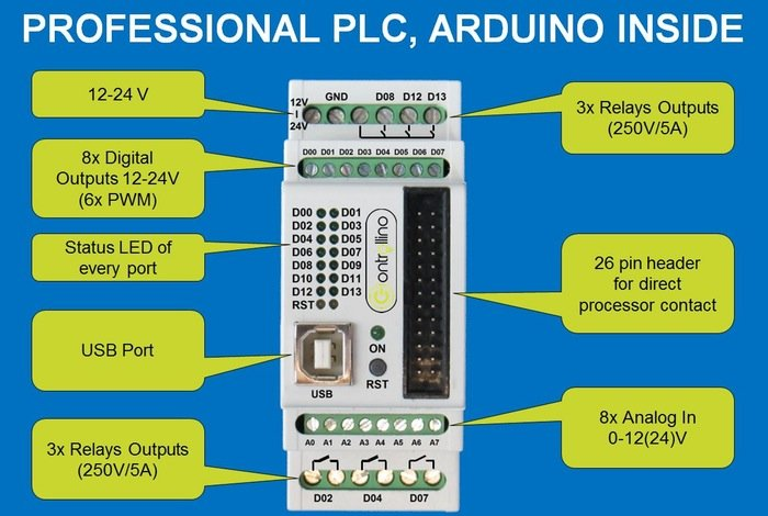 Controllino Arduino Compatible PLC (video)