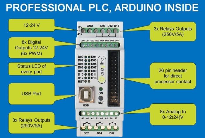 Controllino Arduino Compatible PLC