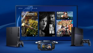 PlayStation Now Game Rental Prices Revealed?