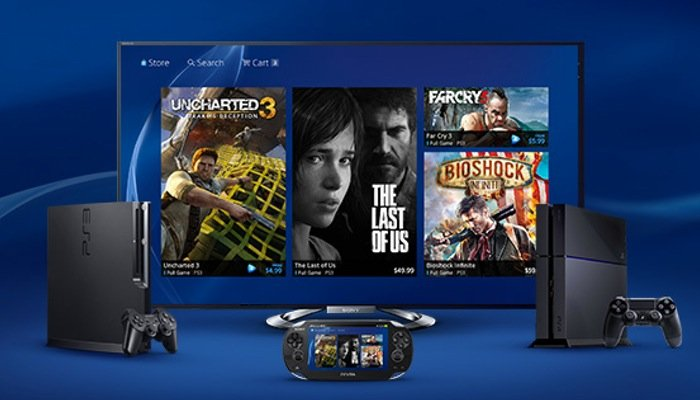 PlayStation Now Game Rental Price