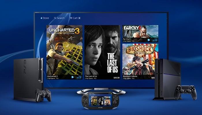 PlayStation Now Game Rental Price