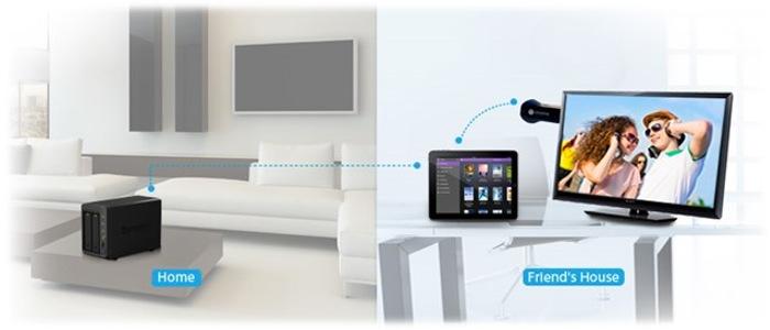 Synology Chromecast