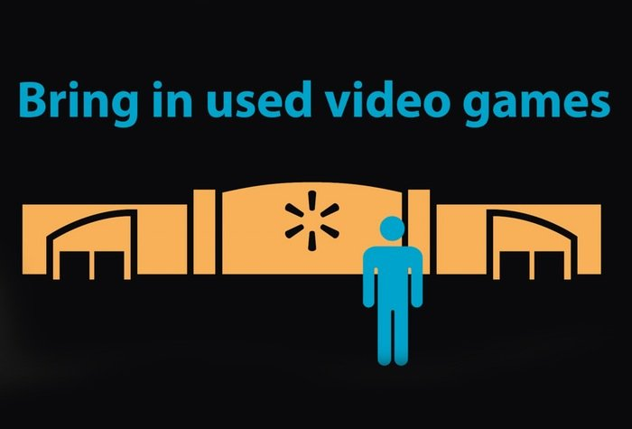 Walmart Used Game Exchange